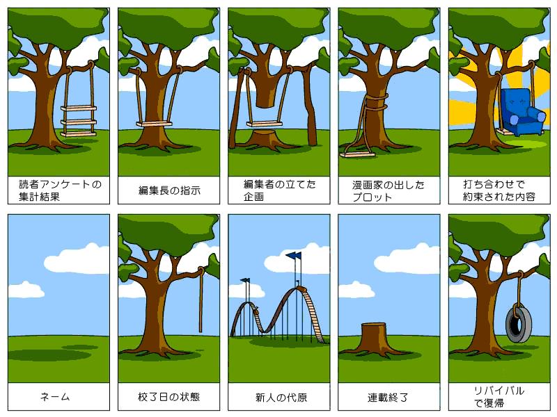 manga-jittai.png